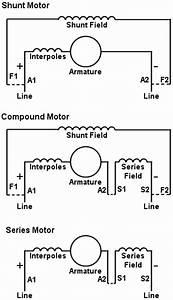 Abb Motor Wiring Diagram  Wiring  Wiring Diagram Images