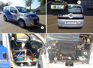 Test Stand  1  Test Car Fiat Qubo With The 1 3 Multijet Engine 2  The