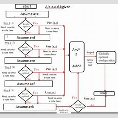Diagrams  How To Use Latex Commands To Draw A Flowchart  Tex  Latex Stack Exchange