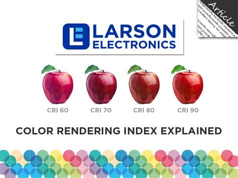 color rendering cri color rendering index explained larson electronics