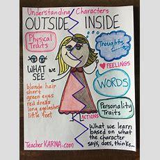 Understanding Character Reading Comprehension Anchor Chart Teachrkarmacom  Teacher Karma