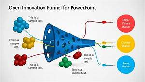 Open Innovation Funnel Template For Powerpoint Is A