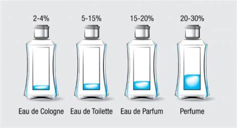 eau de parfum vs eau de toilette what you need to my fabulous fragrance