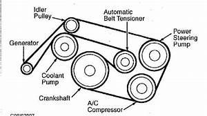 Fitting Fan Belt On Mercedes 416 Cdi