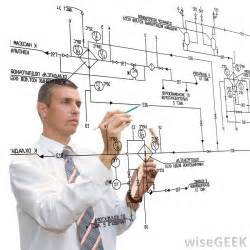 design engineering what does a mechanical design engineer do with pictures