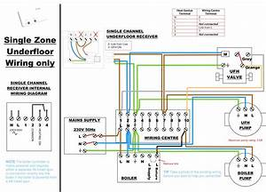 Cleaver Brooks Wiring Diagram