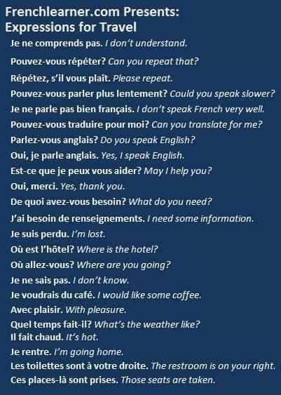 Pin by Priya Rajaram on French Speaking | Basic french ...