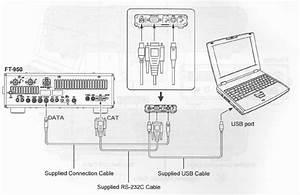Yaesu Scu17 Interface