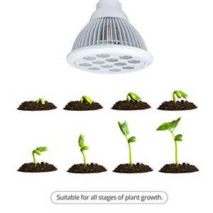 victsing 12 led indoor garden plant grow light bulb 36w