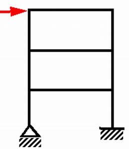 Trägheitsmomente Berechnen : 2012 solidworks hilfe balken ~ Themetempest.com Abrechnung