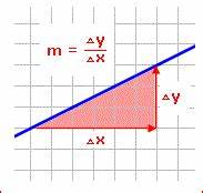 Geradengleichung Berechnen : je nachdem welche informationen uns ber die gerade vorliegen fallen die berechnungen zum ~ Themetempest.com Abrechnung