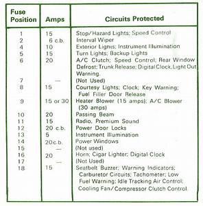 1986 Ford Capri Fuse Box Diagram  U2013 Circuit Wiring Diagrams