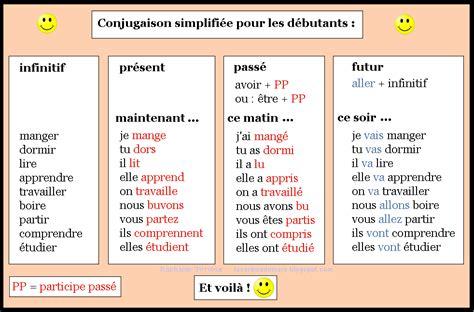 Manger est un verbe du premier groupe, il se conjugue avec l'auxiliaire avoir. Learn French with Raphaële