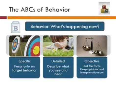 Modification Analysis Definition by The Abcs Of Behavior