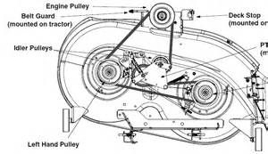 Mtd 46 Inch Deck Belt Diagram by Mtd Belt Routing