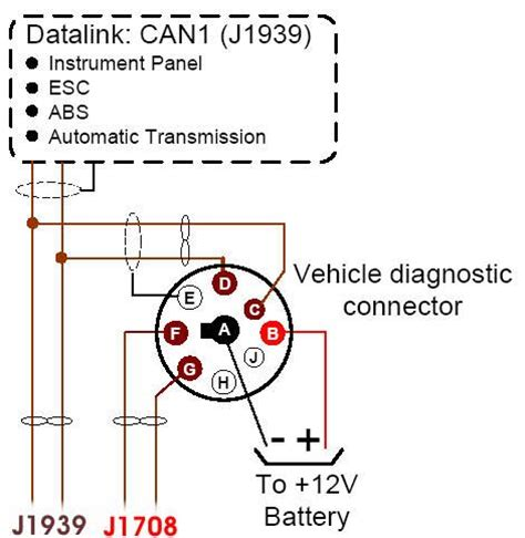 J1708 Connector Wiring Diagram by 9 Pin Datalink Connector Transportation