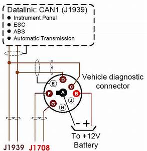 9 Pin Datalink Connector