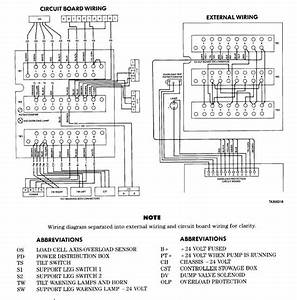 100  Distribution Board Wiring For Single Phase Wiring Hd