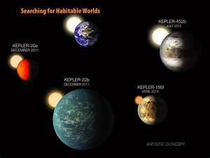 Searching for Habitable Worlds | NASA
