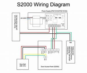 The Brilliant Door Access Control System Wiring Diagram With Regard To Your Property