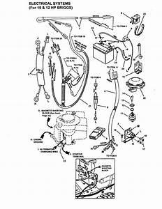 Snapper Yard Cruiser Belt Diagram