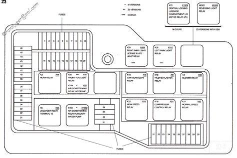 1996 Bmw Z3 Fuse Diagram by Foggy Thoughts Bmw Z1 Z4 Z8 Z3 Forum And Technical