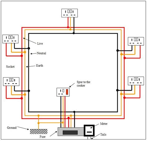wiring under cabinet lighting under cabinet lighting wiring diagram wiring diagram
