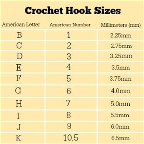 Beginner's Guide To Crochet Hook Sizes And Styles