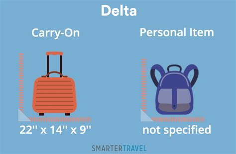 personal item  carry  baggage size dimensions