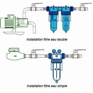 Filtration De L Eau : filtration eau quipements et filtres pour la filtration ~ Premium-room.com Idées de Décoration
