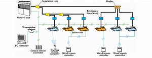 Central Air Conditioning System Flow Diagram
