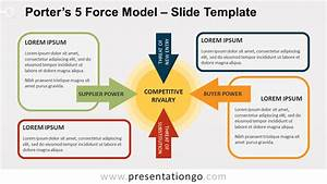 Porter U0026 39 S Five Forces Model For Powerpoint And Google Slides