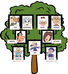 family tree ideas family tree family tree template