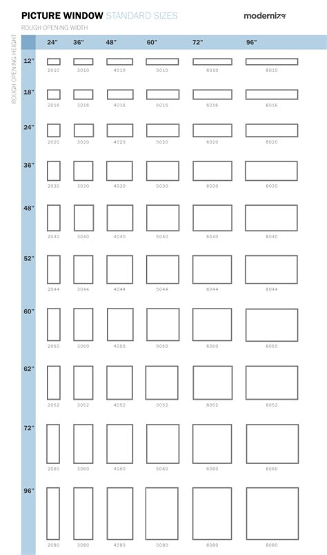 standard picture window measurements