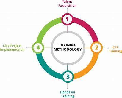 Development Website Issuu Develop Deal Company