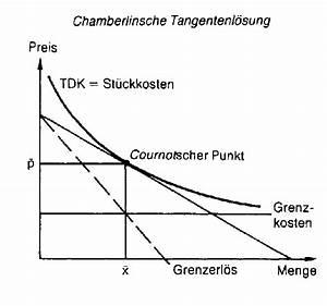 Gewinnmaximierung Monopol Berechnen : preisbildung wirtschaftslexikon ~ Themetempest.com Abrechnung