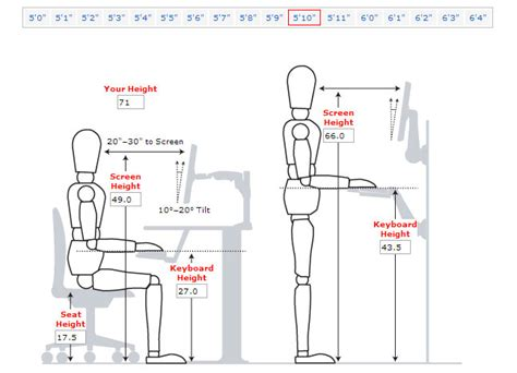 What 39 S The Perfect Office Desk And Chair Height