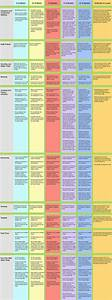 Exercise Chart Workout Chart Puppies Dog Training