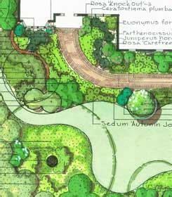 resources    good landscape design planning softwares gardening landscaping