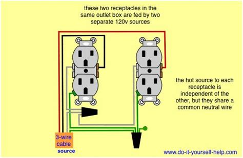110v 3 Way Switch Wiring by Two Receptacle Outlets In One Box Separate Source