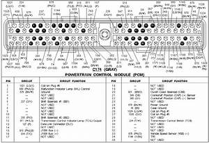 Ford F 250 7 Pin Wiring Diagram : i have a 1997 ford f250 with a 5 4 it cranks but wont ~ A.2002-acura-tl-radio.info Haus und Dekorationen