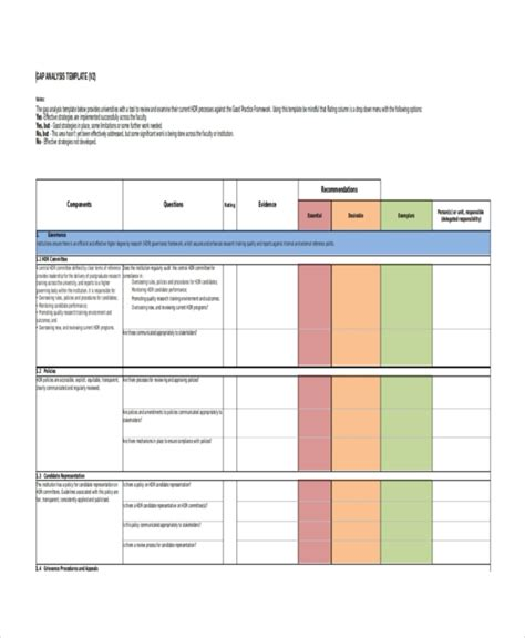 gap analysis templates word excel