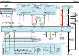 Kia Radio Wiring Diagrams