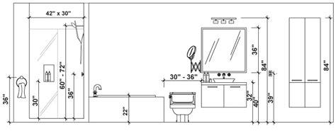 siege espace 4 rail rénover sa salle de bain les bonnes mesures guides de