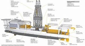 Spezialschmierstoffe F U00fcr Die  U00d6l  U0026 Gas Industrie
