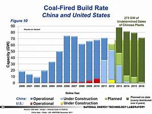 Red China's Energy Dawn - IER