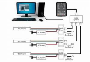 Dmx Daisy Chain Wiring Diagram