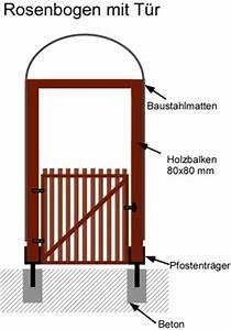 Schalldämmung Tür Selber Machen : rosenbogen holz bauanleitung ~ Lizthompson.info Haus und Dekorationen