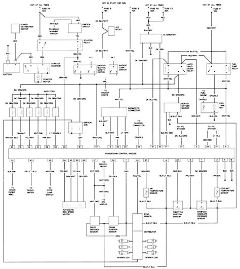 jeep cherokee turn signal wiring diagram wiring library