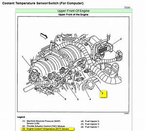Is The Temperature Control Sensing Unit The Same As The Coolant Temp  Switch  If So Where Is The